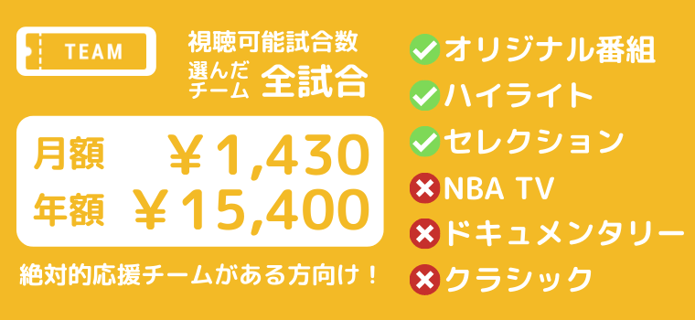 NBA Rakuten TEAM